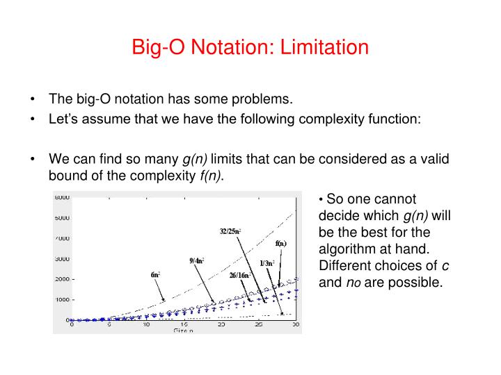 Big-O Notation: Limitation