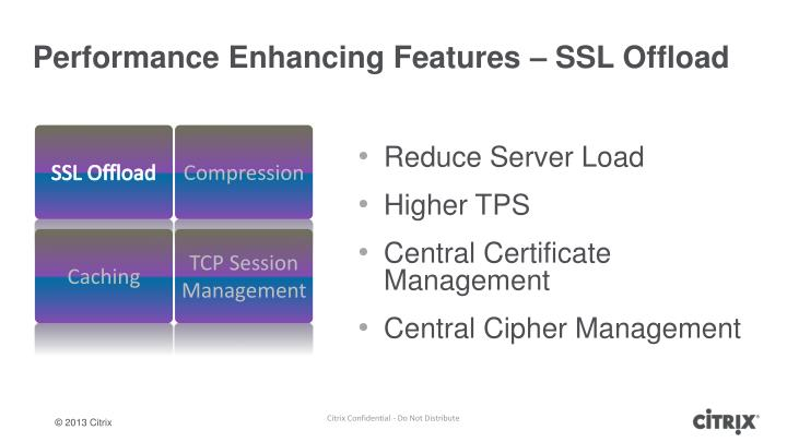 Performance Enhancing Features – SSL Offload
