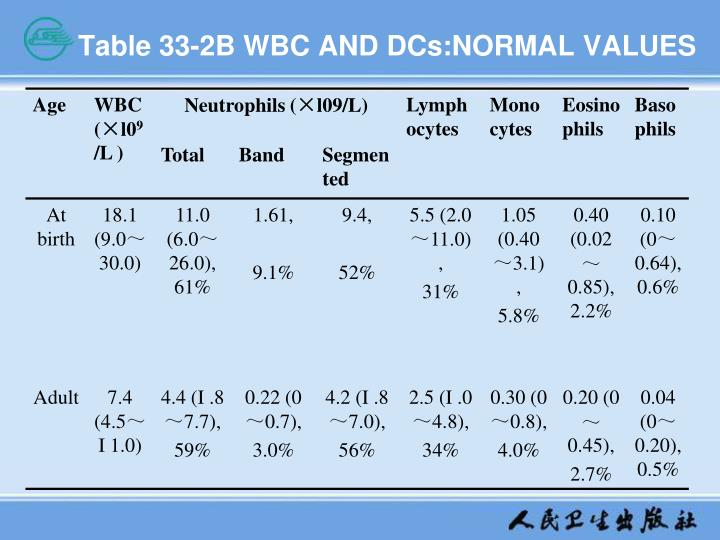 Table 33-2B WBC AND DCs:NORMAL VALUES