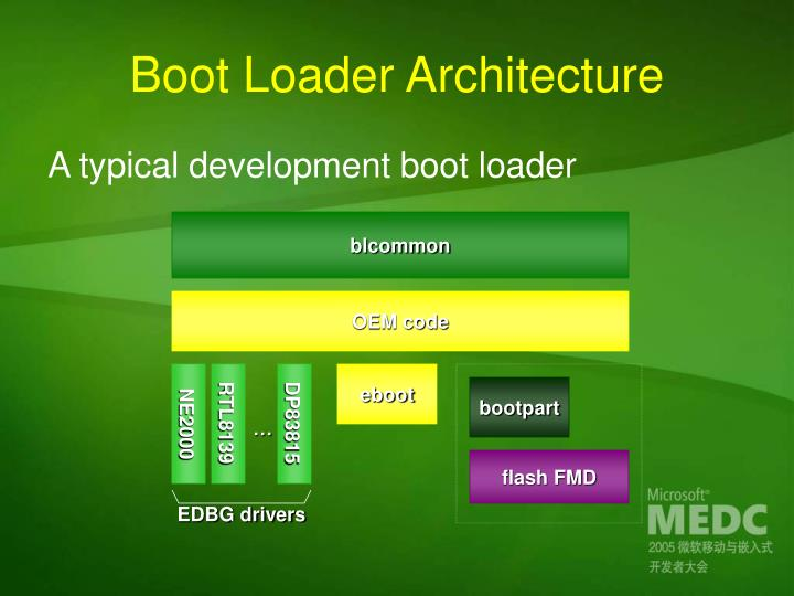 Boot Loader Architecture