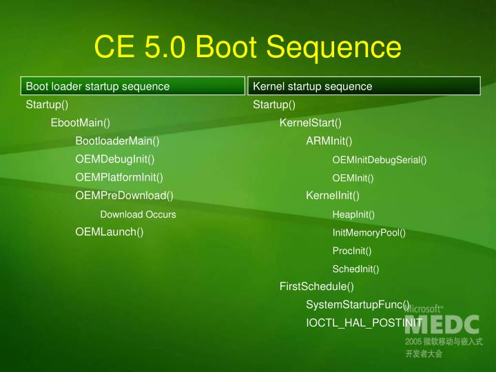 CE 5.0 Boot Sequence