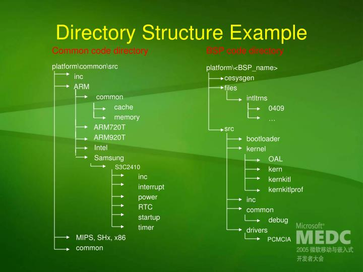 Directory Structure Example