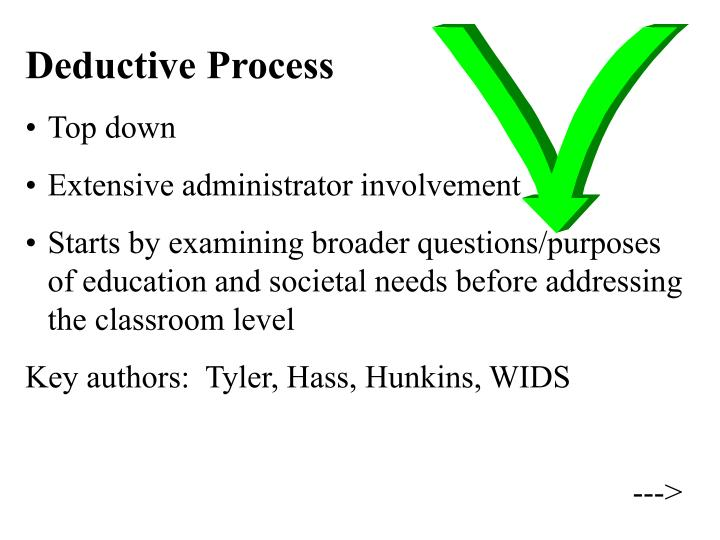 Deductive Process