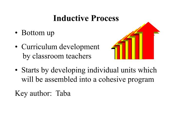 Inductive Process