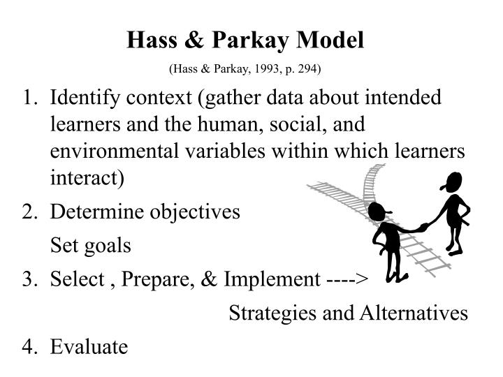 Hass & Parkay Model