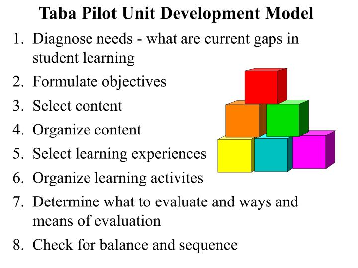 Taba Pilot Unit Development Model