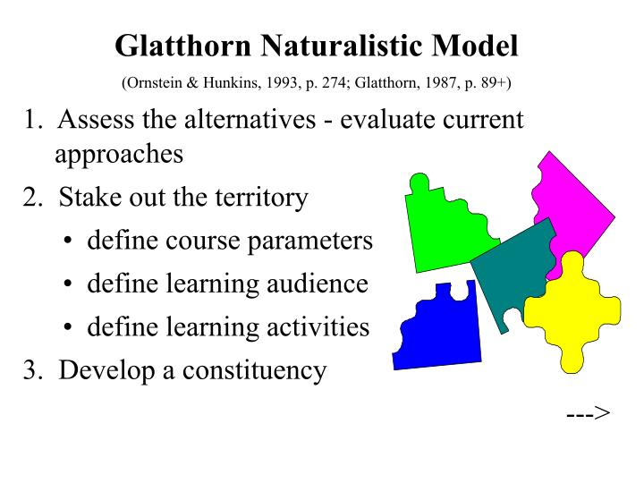 Glatthorn Naturalistic Model