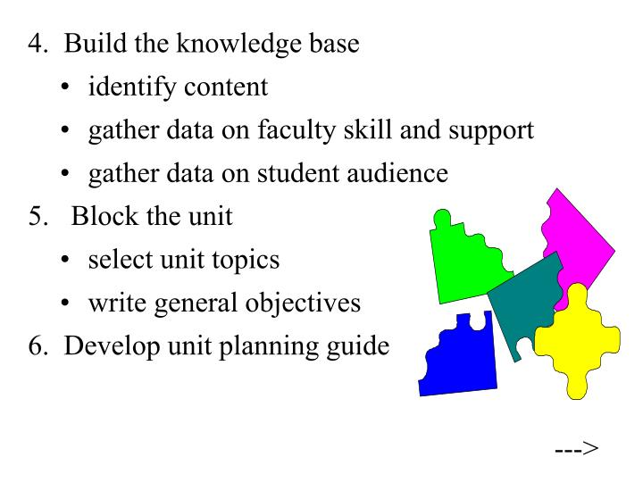 4.  Build the knowledge base