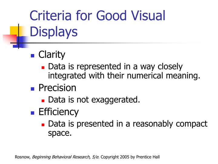 Criteria for Good Visual Displays
