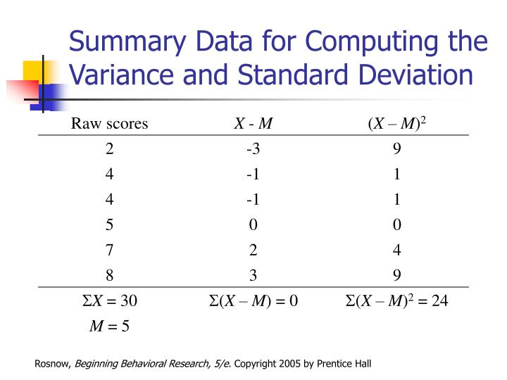 Summary Data for Computing the Variance and Standard Deviation