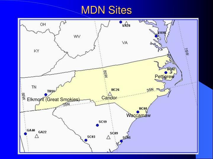 MDN Sites