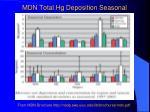 mdn total hg deposition seasonal