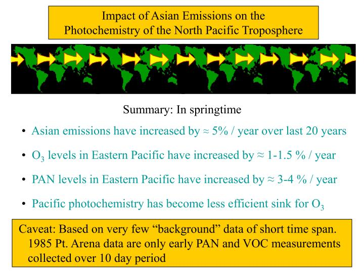 Impact of Asian Emissions on the