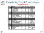 establishing target specifications list of metrics