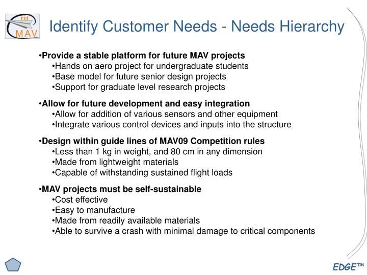 Identify Customer Needs - Needs Hierarchy