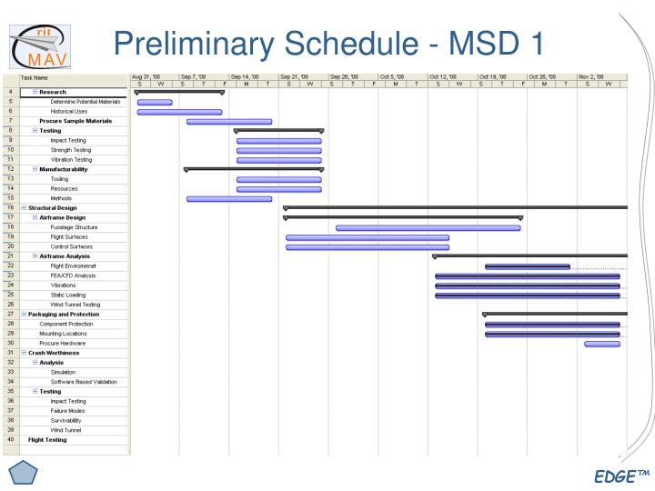 Preliminary Schedule - MSD 1