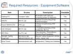 required resources equipment software