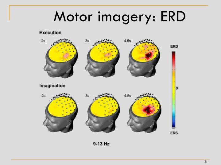 Motor imagery: ERD