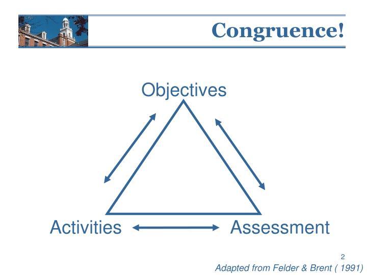 Congruence!