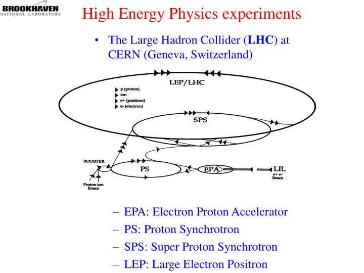 High Energy Physics experiments