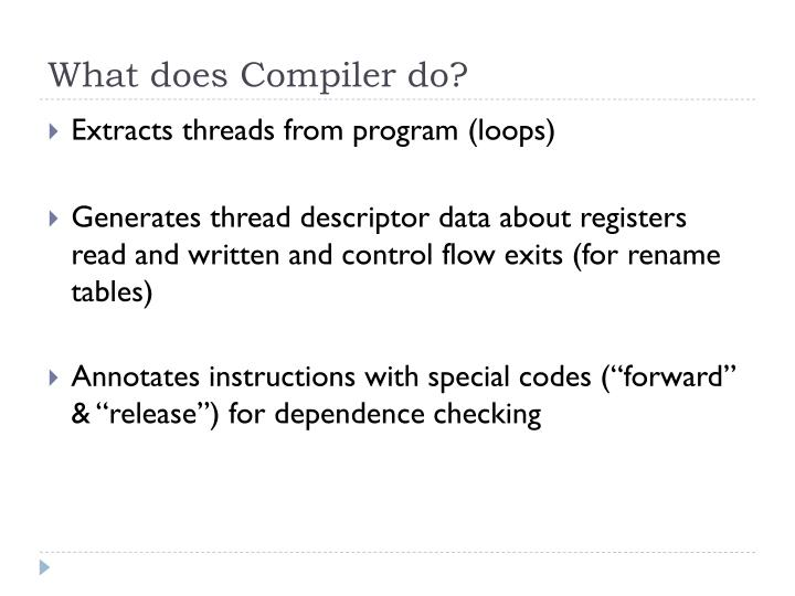 What does Compiler do?