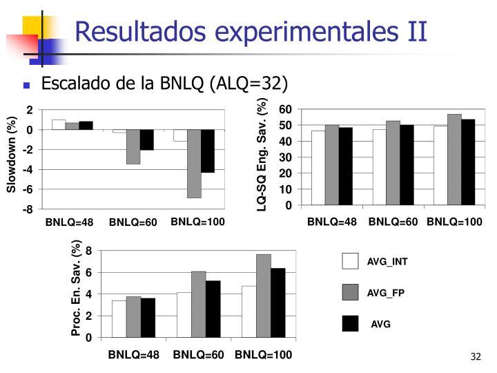 Resultados experimentales II