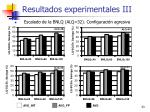 resultados experimentales iii
