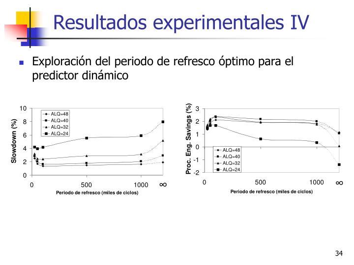 Resultados experimentales IV