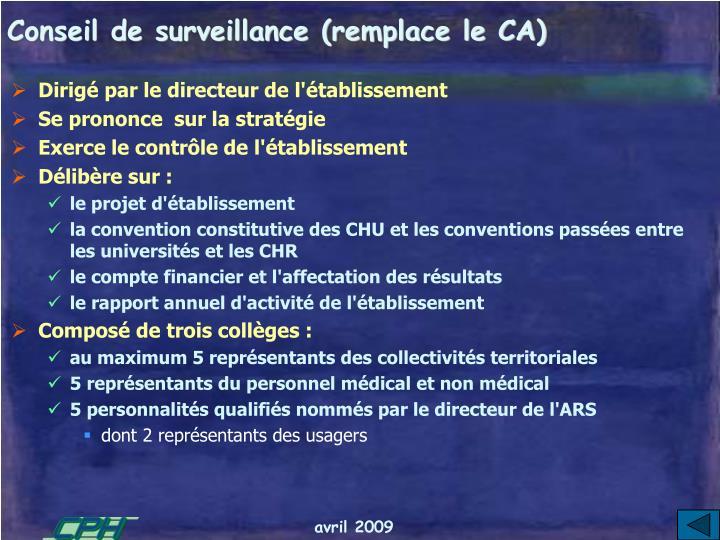 Conseil de surveillance (remplace le CA)