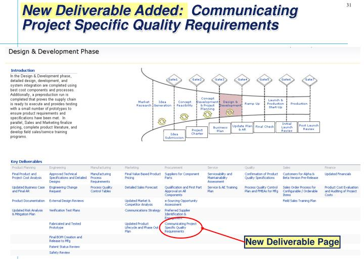 New Deliverable Added:  Communicating Project Specific Quality Requirements