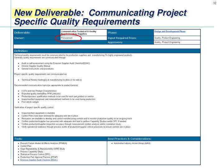 New Deliverable:  Communicating Project Specific Quality Requirements