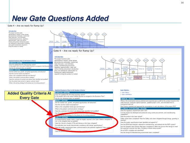 New Gate Questions Added