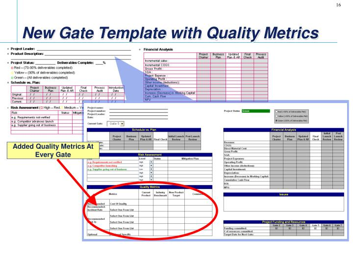 New Gate Template with Quality Metrics