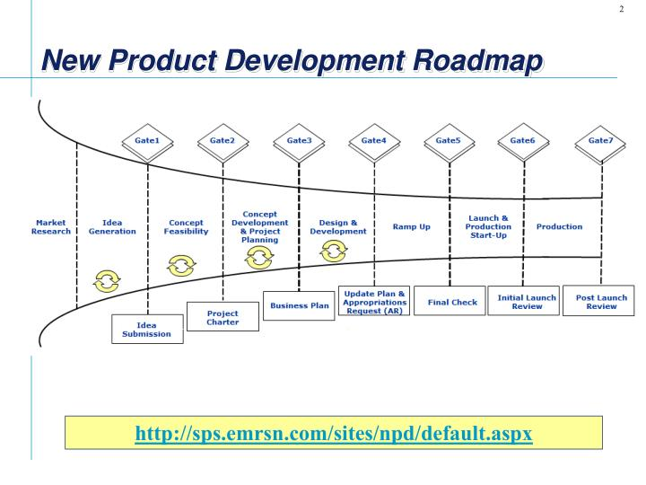 New product development roadmap
