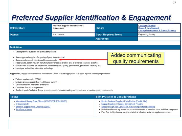 Preferred Supplier Identification & Engagement