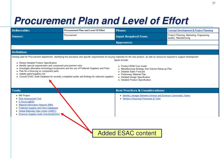 Procurement Plan and Level of Effort