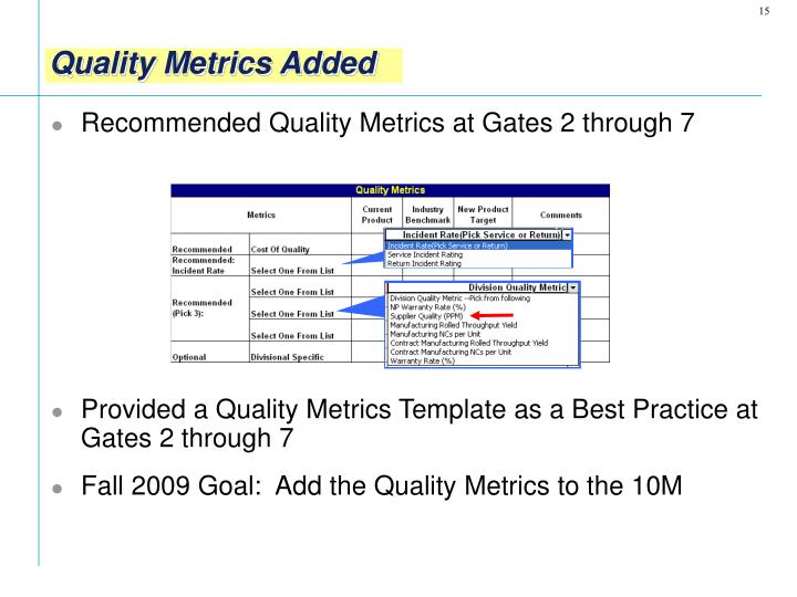 Quality Metrics Added