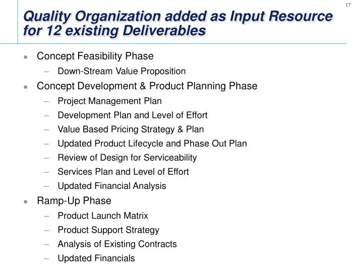 Quality Organization added as Input Resource for 12 existing Deliverables