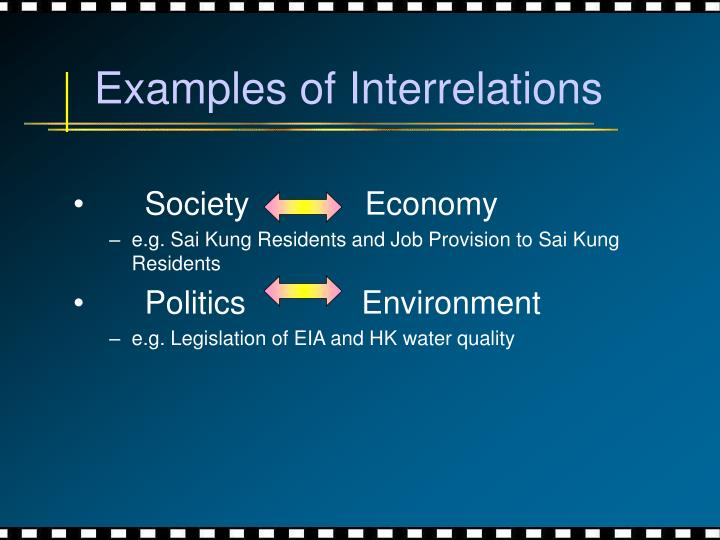 Examples of Interrelations