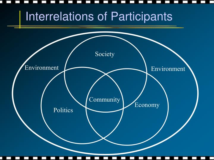 Interrelations of Participants