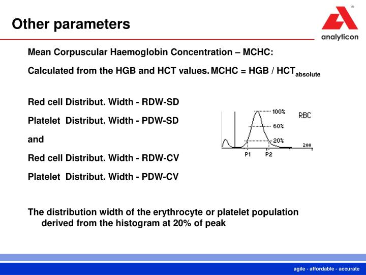 Other parameters