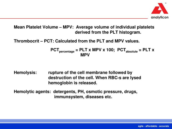 Mean Platelet Volume – MPV