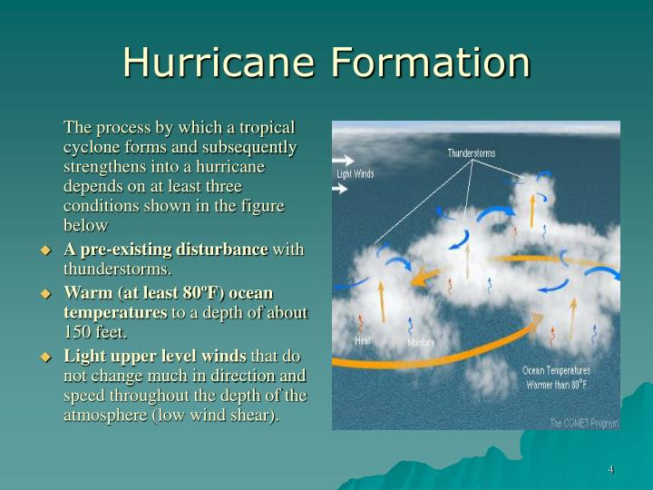 The process by which a tropical cyclone forms and subsequently strengthens into a hurricane depends on at least three conditions shown in the figure below
