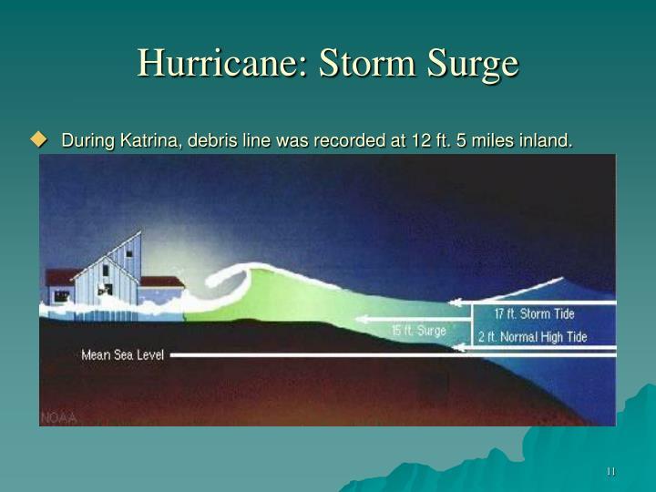 Hurricane: Storm Surge