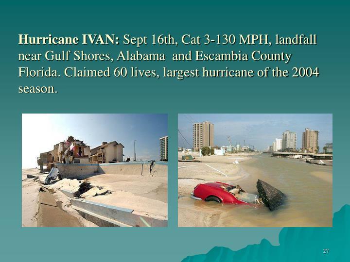 Hurricane IVAN: