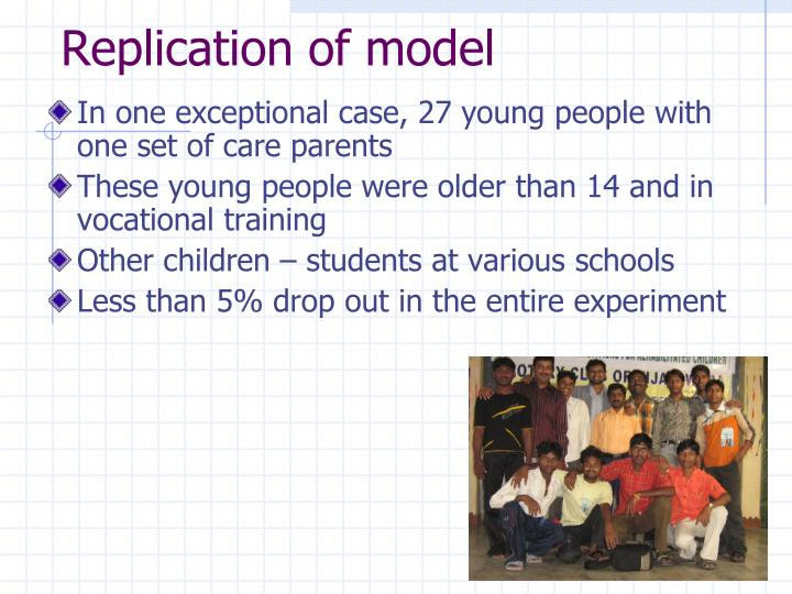 Replication of model