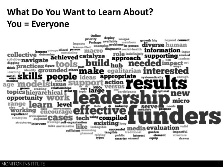 What Do You Want to Learn About?