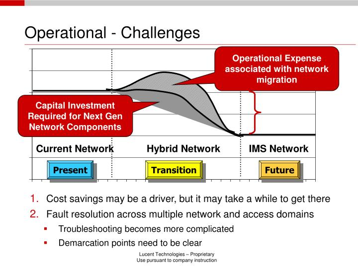 Operational - Challenges