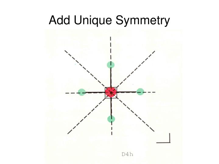 Add Unique Symmetry