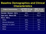 baseline demographics and clinical characteristics